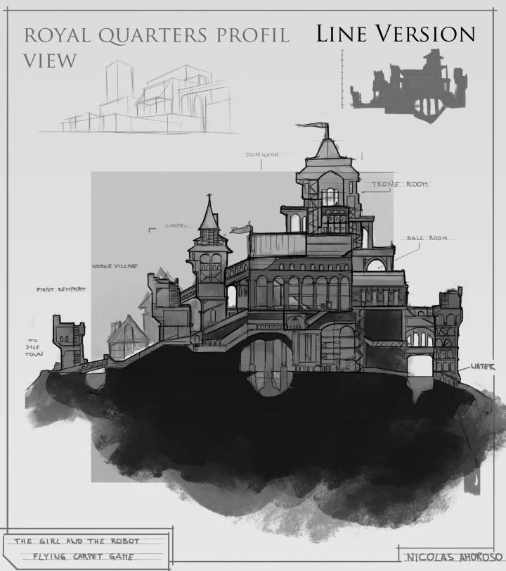 castle profil line